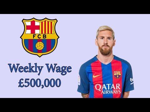 Barcelona Player Salaries 2017-18