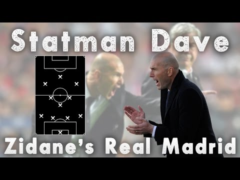ZIDANE'S 4-3-3 AT REAL MADRID | DAVE TALKS TACTICS