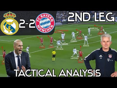 How Zidane's Real Madrid Survived Bayern Munich's All Out Attack in 2nd Leg: Tactical Analysis