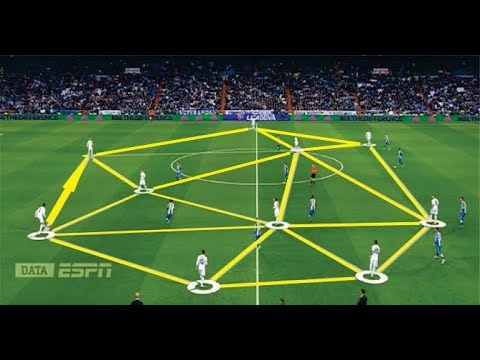 Real Madrid ● Best Combinations & Counter Attacks ►2017/2018 ● Under Zidane System ● Tiki Taka