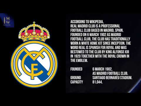 Real Madrid C F 1 minute wiki