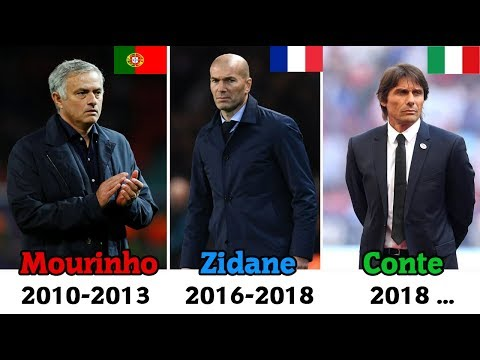 Antonio Conte welcom to Real madrid !! List of Real Madrid C.F. managers