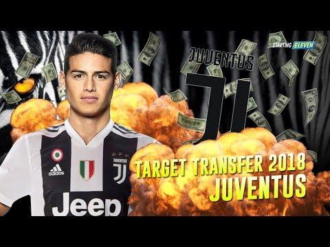 7 Pemain Incaran Juventus di Bursa Transfer Januari 2019 – Rumor Transfer