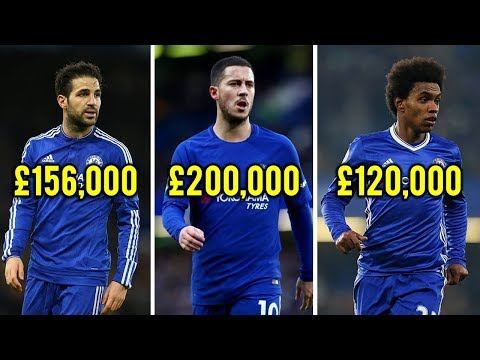 Chelsea Players Weekly Salaries 2018