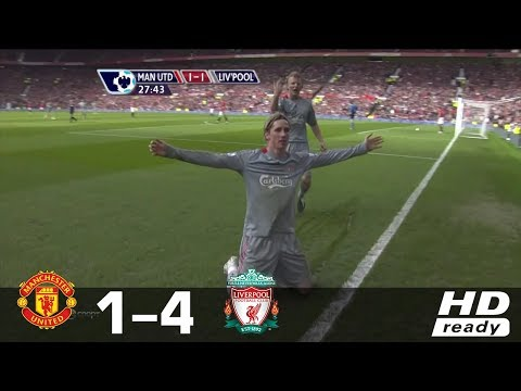 Manchester United vs Liverpool 1-4  – EPL 2008/09 – All Goals & Highlights HD