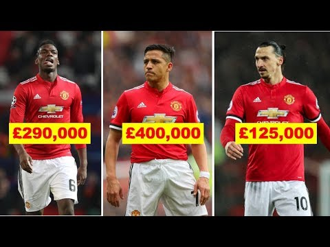 Manchester United Players Salaries 2018 (Weekly Wages)