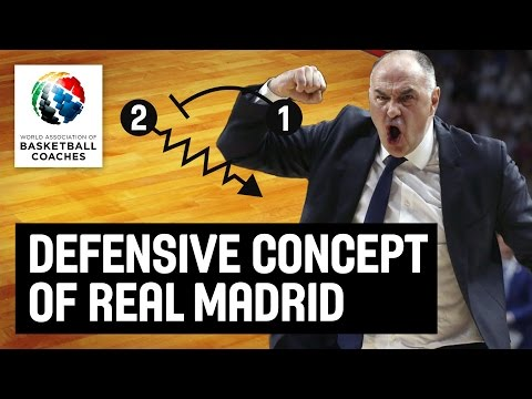 Defensive Concept of Real Madrid – Pablo Laso – Basketball Fundamentals