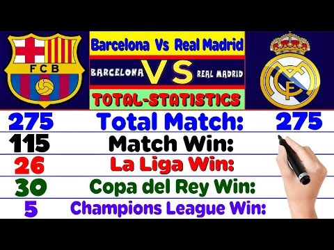 Barcelona Vs Real Madrid Rivalry Compared ✦ Total Match, Goals, Trophies, Club Info And More.
