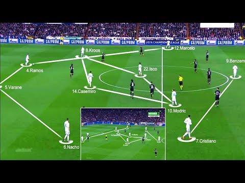 Real Madrid Under Zidane ● Amazing Team Work Goals & Counter Attack | (2016-2018)