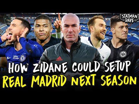 How Zidane Could Set Up Real Madrid Next Season | Starting XI, Formation & Tactics