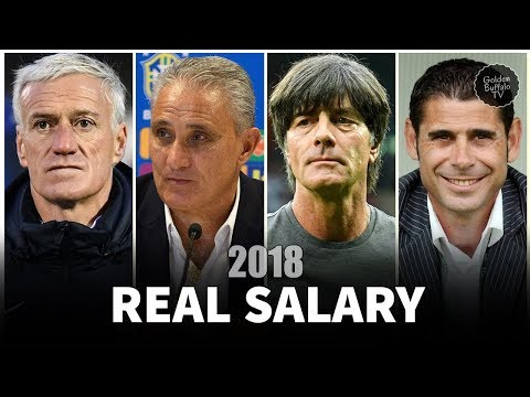 Real Salary of Fifa World Cup 2018 Coaches