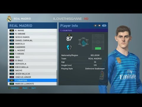 PES 2019 FACE & PLAYER RATING : Real Madrid