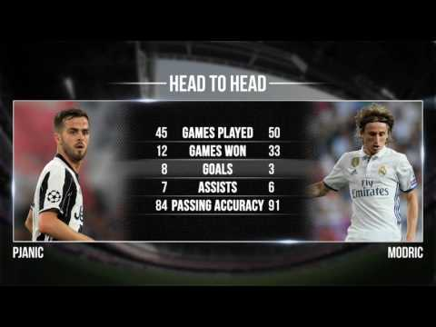 Champions League final – Juventus v Real Madrid – Head To Head