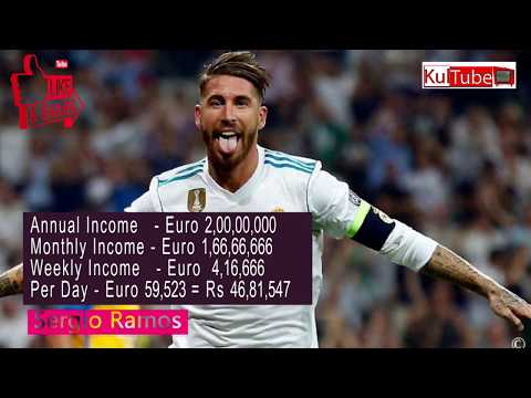 Real Madrid Players Salaries 2019 | Kultube