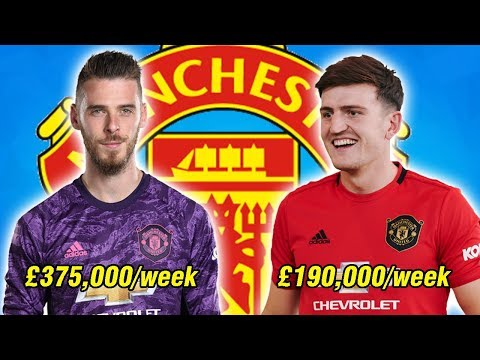 ALL MANCHESTER UNITED PLAYERS SALARY 2019-2020