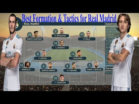 PES 2019 – Best Formation & Tactics for Real Madrid