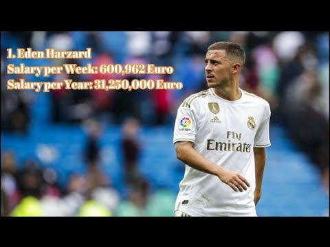 Real Madrid Players Wage 2019/ Salary Real Madrid Player 2019