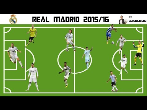 REAL MADRID 2016 vs Bayern Munich 2015 | FIFA 15
