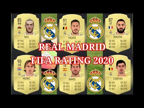 REAL MADRID – FIFA Rating 2020