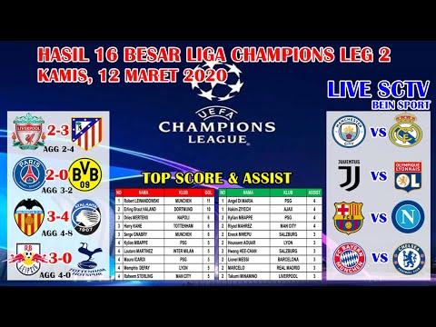 Hasil Liga Champions Tadi Malam 16 Besar Leg 2 ~ Liverpool VS Atletico Madrid UEFA Champions League